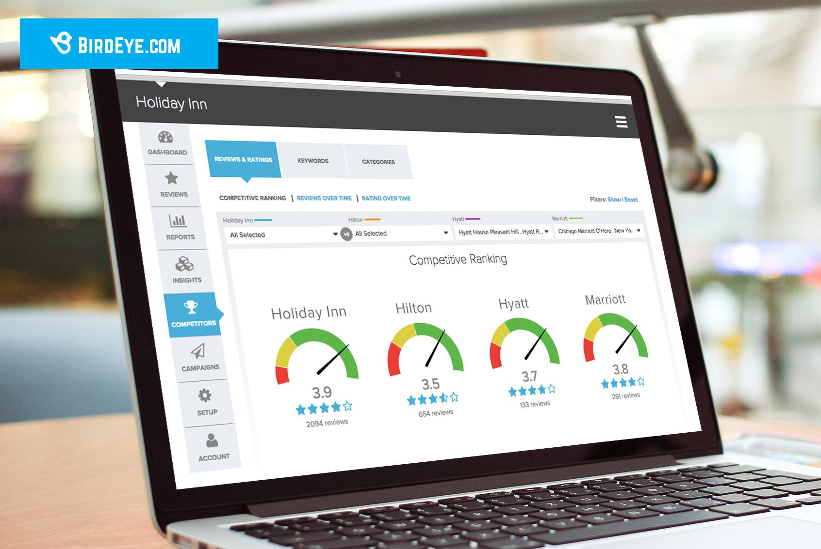 BirdEye Enterprise Analytics