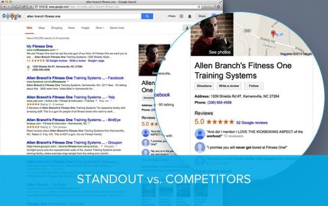 Standout vs. Competitors