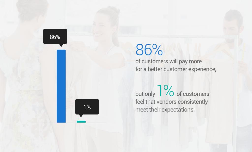 how_do_customer_reviews_help_seoStats