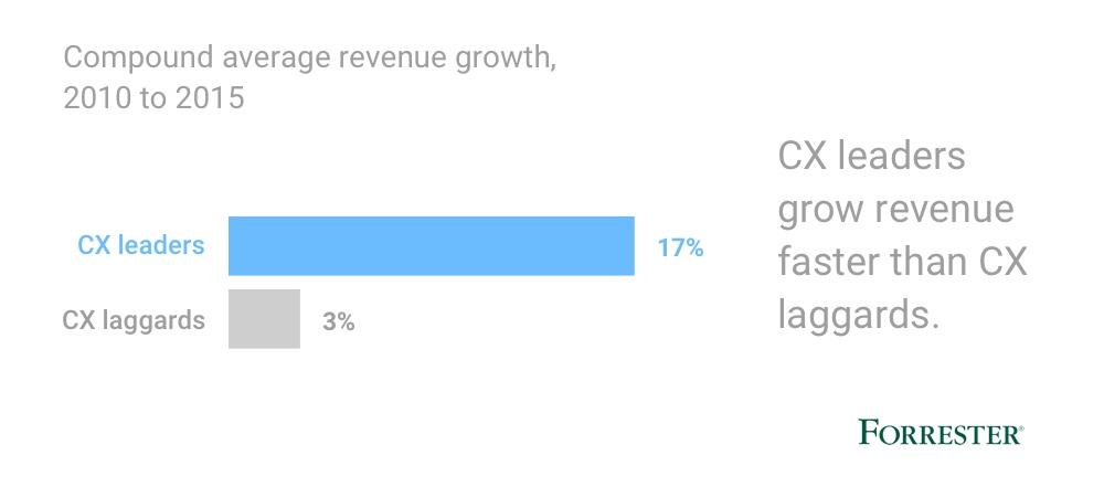 revenuegrowth (1)